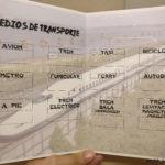 Pasaporte lúdico – Medios Transporte