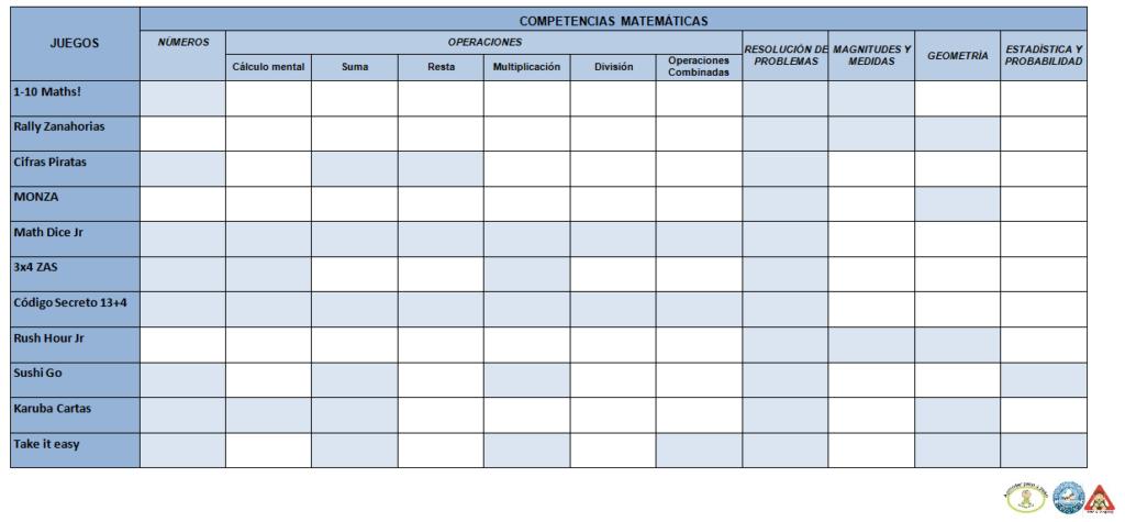 Efecto Lúdico - Juegos de Mesa para Resolución de Problemas Matemáticos