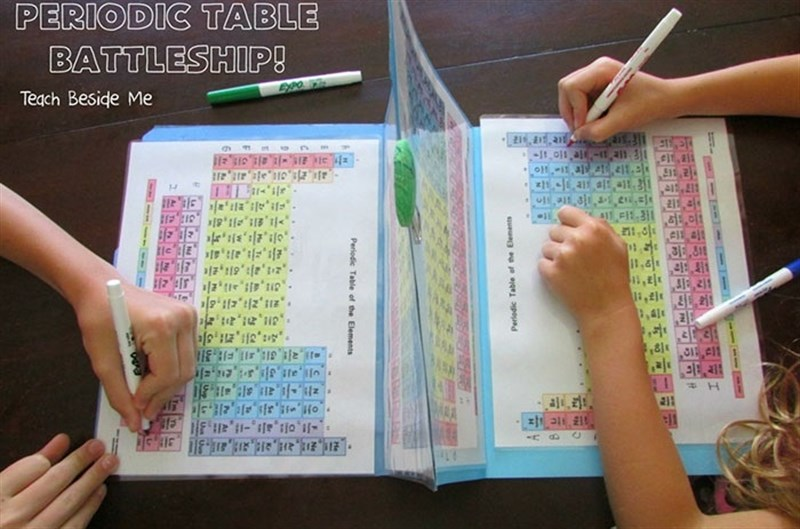 Juego de mesa Química tabla periódica