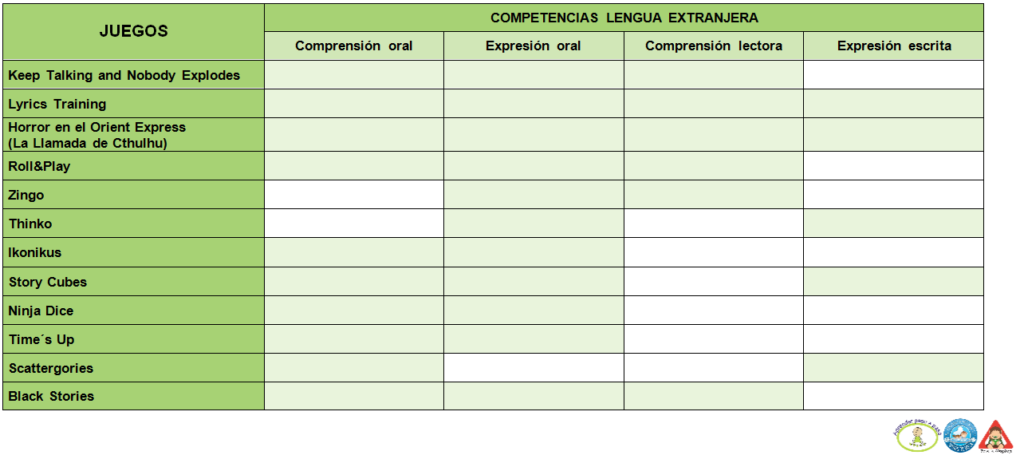 Competencias de juegos para Lengua Extranjera