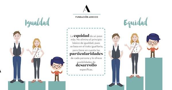Igualdad de genero vs equidad de genero