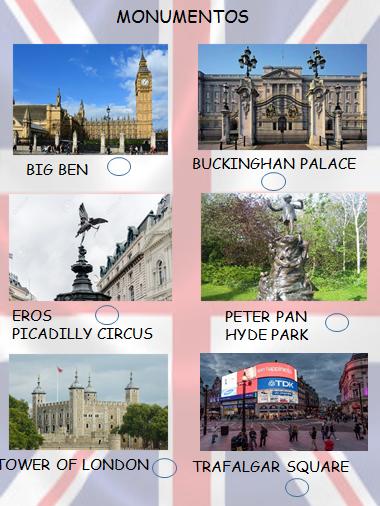 Pasaporte Lúdico Londres adaptado TEA