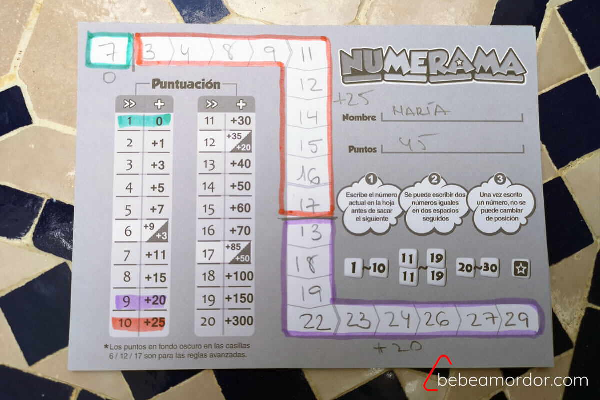 Ejemplo de puntuación de Numerama