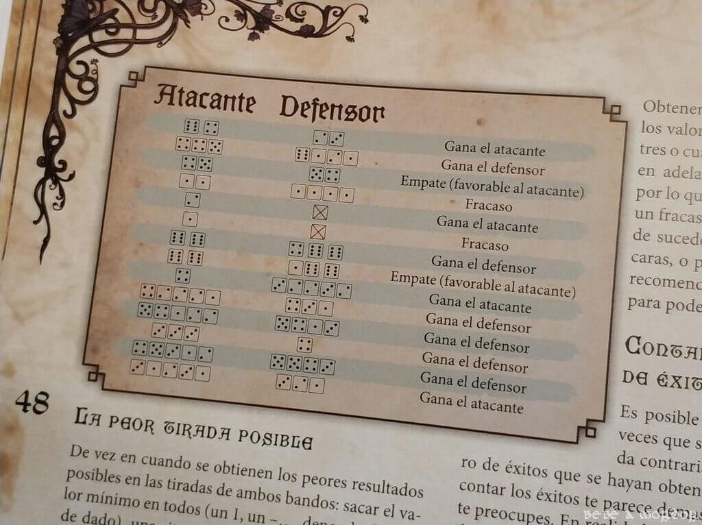sistema de tiradas en juego de rol para niños Magissa