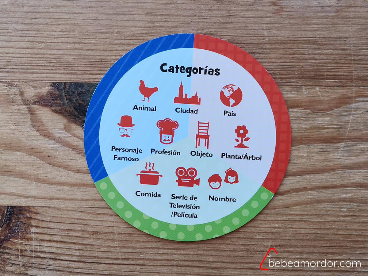 Imagen de una carta con la guía de las categorías gramaticales.