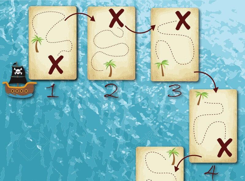 imagen del tablero de 7 Islas